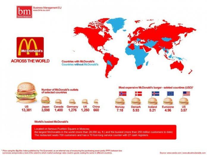 mcdonalds kart norge Kart: Prisen på en BigMac (hos McDonalds) i verden   Nettmagasinet mcdonalds kart norge
